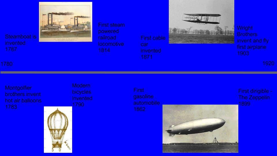Q2 HW#6 Transportation Timeline | mrditargiani